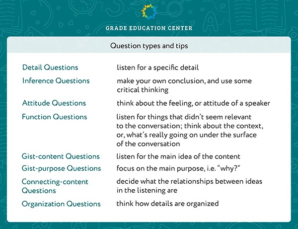 toefl listening questions types